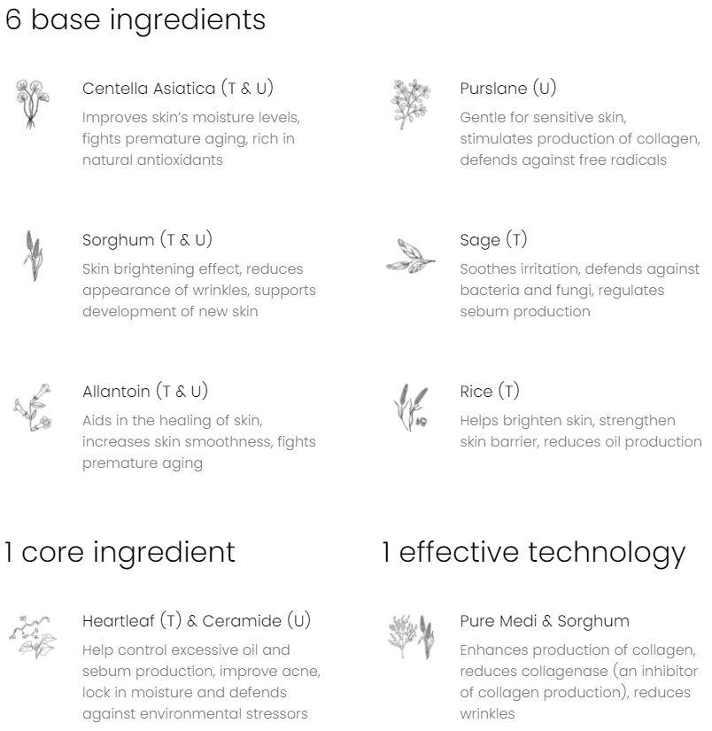 Ingredienten AXIS-Y Duo-cream